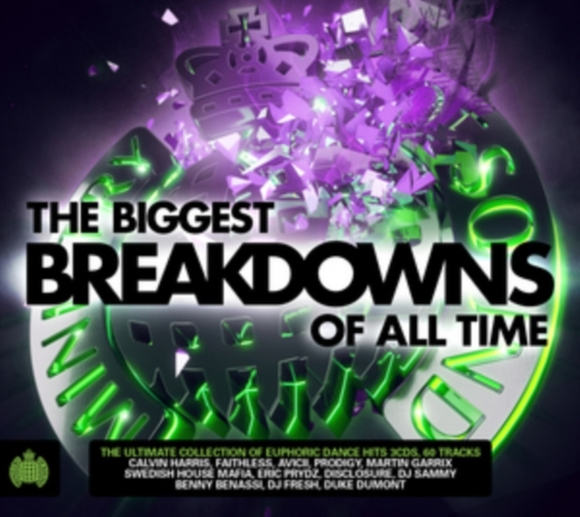 The Biggest Breakdowns of All Time