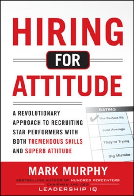Hiring for Attitude: A Revolutionary App