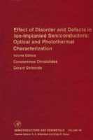 Effect of Disorder and Defects in Ion-Im
