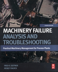 Machinery Failure Analysis and Troublesh