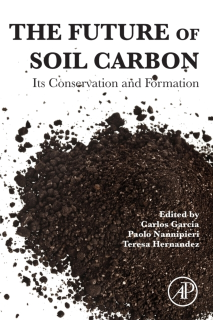 The Future of Soil Carbon