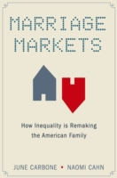 Marriage Markets: How Inequality is Rema