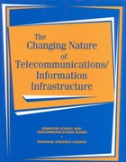 Changing Nature of Telecommunications/In