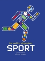 The World in Infographics: Sport