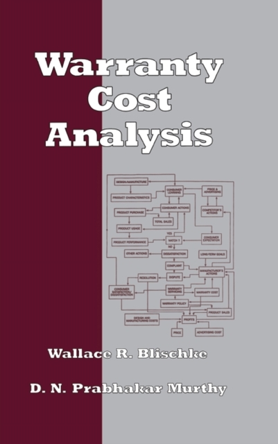 Warranty Cost Analysis