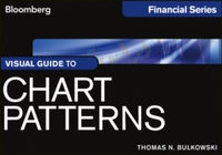 Visual Guide to Chart Patterns, Enhanced