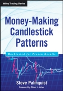 Money-Making Candlestick Patterns