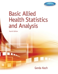 Basic Allied Health Statistics and Analy