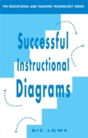 Successful Instructional Diagrams