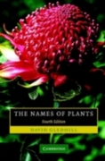 Names of Plants