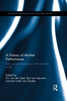 History of Market Performance