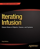 Iterating Infusion