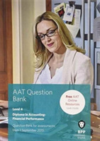 AAT Financial Performance
