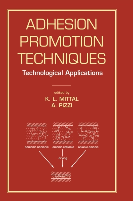 Adhesion Promotion Techniques