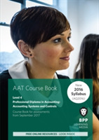 AAT Accounting Systems & Controls (Synop