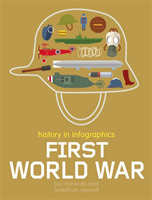 History in Infographics: First World War