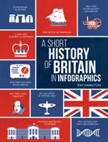 A Short History of Britain in Infographi