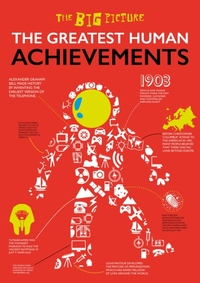 The Greatest Human Achievements