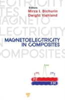 Magnetoelectricity in Composites